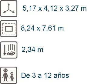 info chipre