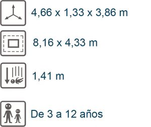 info conjunto thor